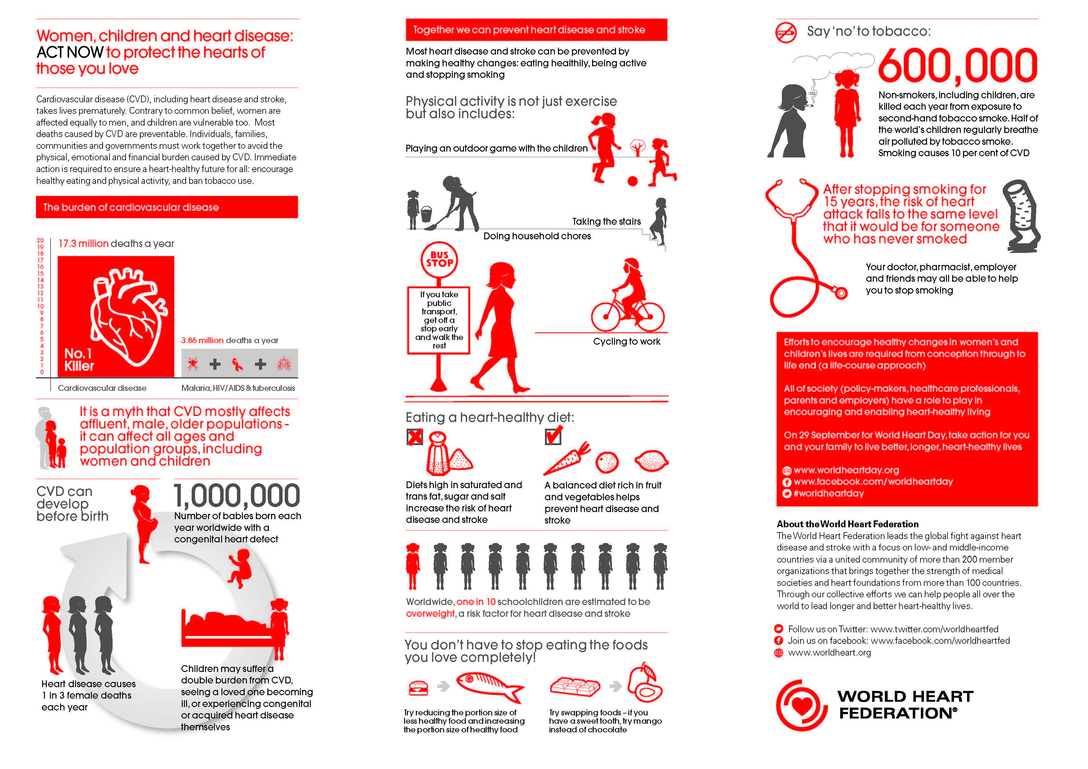 Congenital heart disease in children. Congenital and acquired heart defects 19